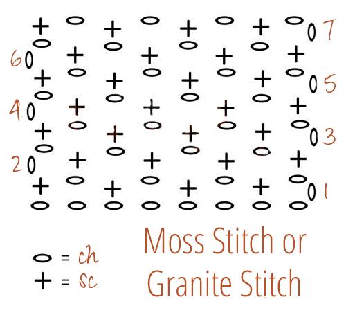Moss-Stitch-Chart - Moara Crochet